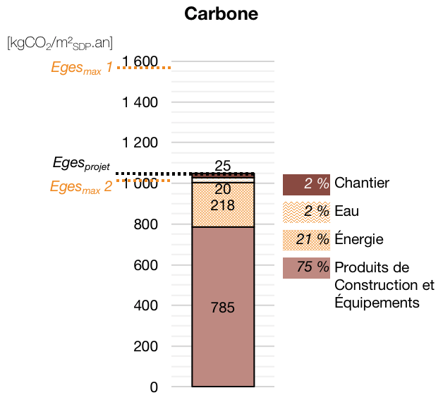 Balconnières-Ad Hoc_Carbone
