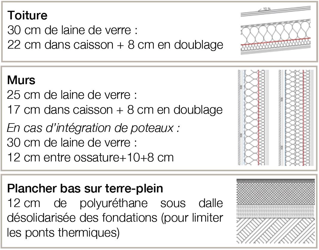 Balconnières-Ad Hoc_Infos parois