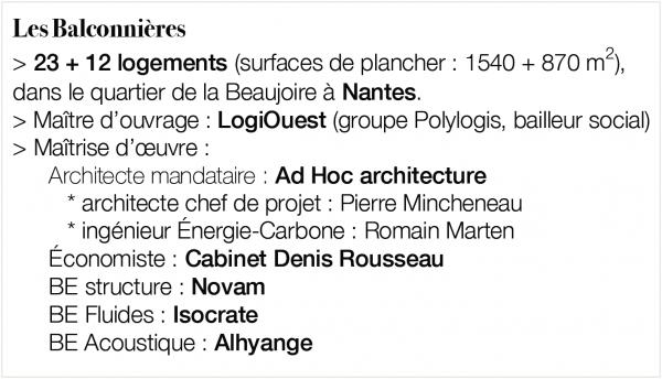 Balconnières-Ad Hoc_Infos projet